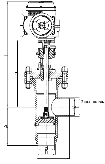 Регулирующие клапаны 250 серии